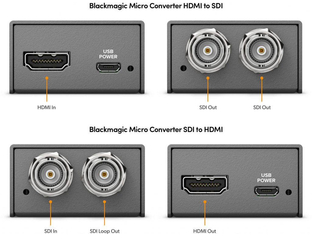 Full size 3G-SDI and HDMI connections